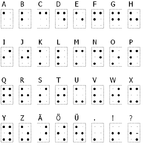 braille abc 0007